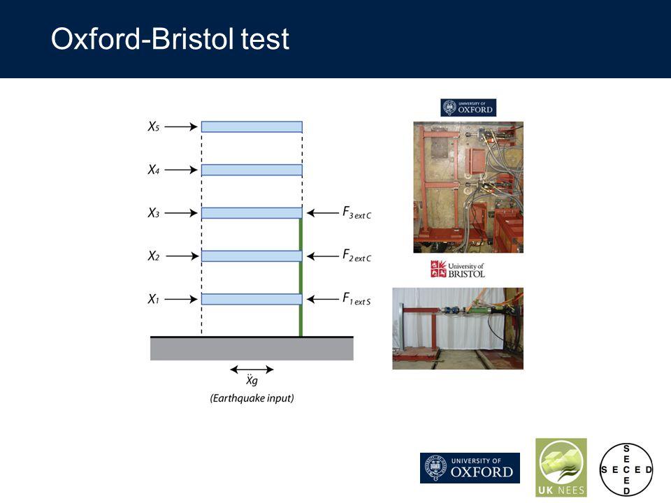 Oxford-Bristol test