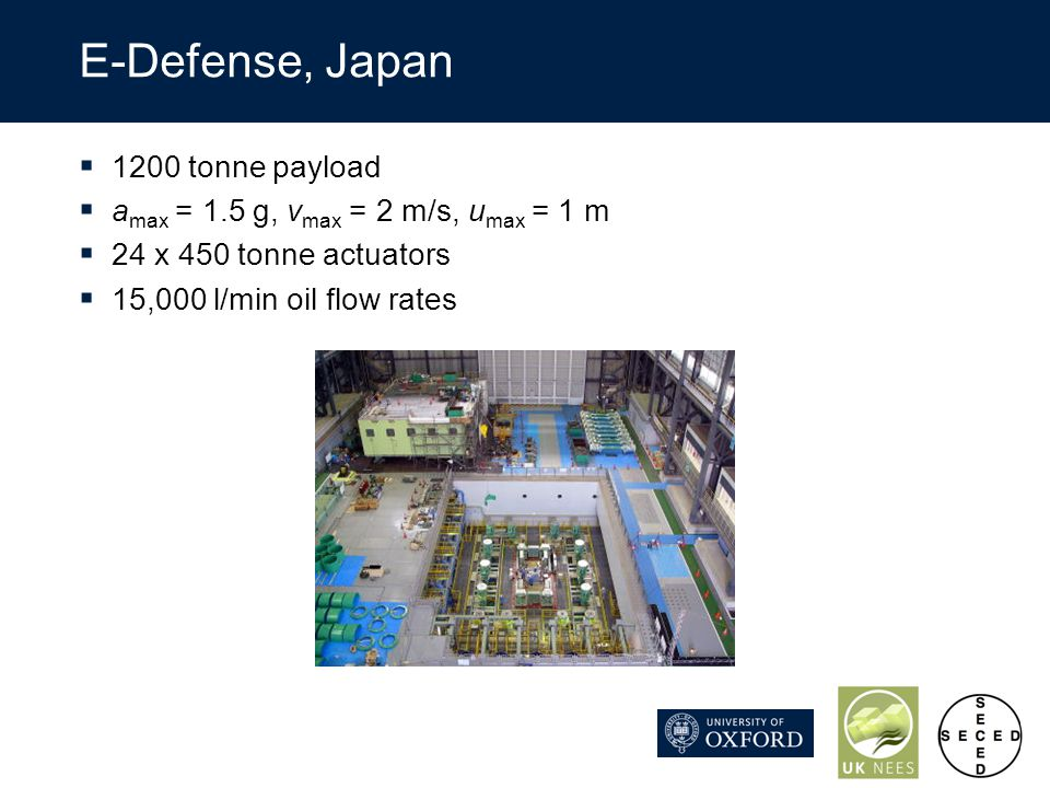 E-Defense, Japan 1200 tonne payload a max = 1.5 g, v max = 2 m/s, u max = 1 m 24 x 450 tonne actuators 15,000 l/min oil flow rates