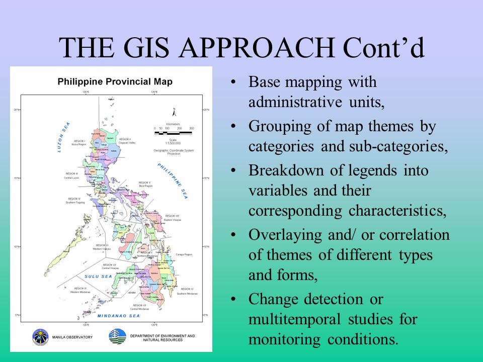 Base mapping with administrative units, Grouping of map themes by categories and sub-categories, Breakdown of legends into variables and their corresp