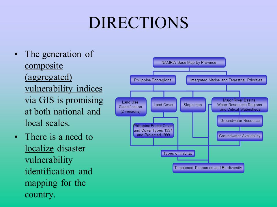 DIRECTIONS The generation of composite (aggregated) vulnerability indices via GIS is promising at both national and local scales. There is a need to l