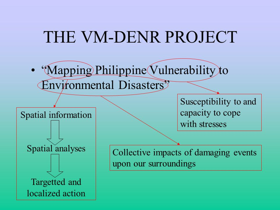 THE VM-DENR PROJECT Mapping Philippine Vulnerability to Environmental Disasters Spatial information Spatial analyses Targetted and localized action Su