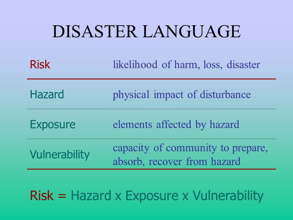 DISASTER LANGUAGE Risk = Hazard x Exposure x Vulnerability capacity of community to prepare, absorb, recover from hazard Vulnerability elements affect