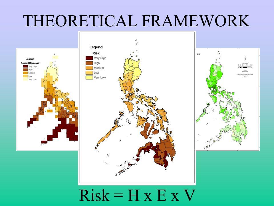 Risk = H x E x V THEORETICAL FRAMEWORK