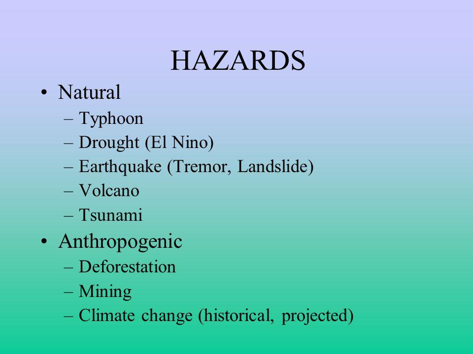 HAZARDS Natural –Typhoon –Drought (El Nino) –Earthquake (Tremor, Landslide) –Volcano –Tsunami Anthropogenic –Deforestation –Mining –Climate change (hi