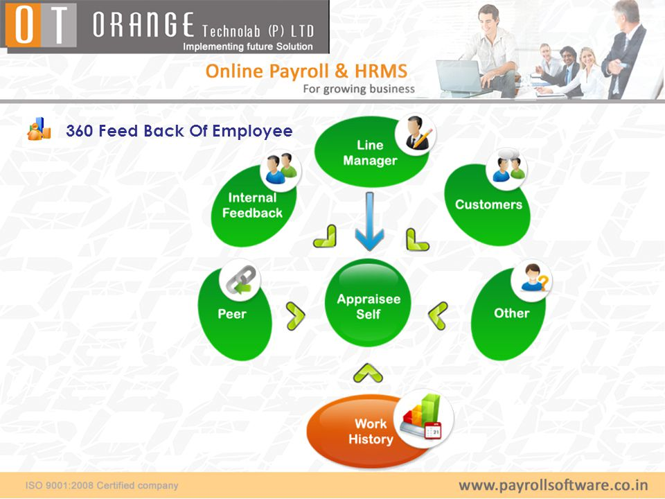 360 Feed Back Of Employee