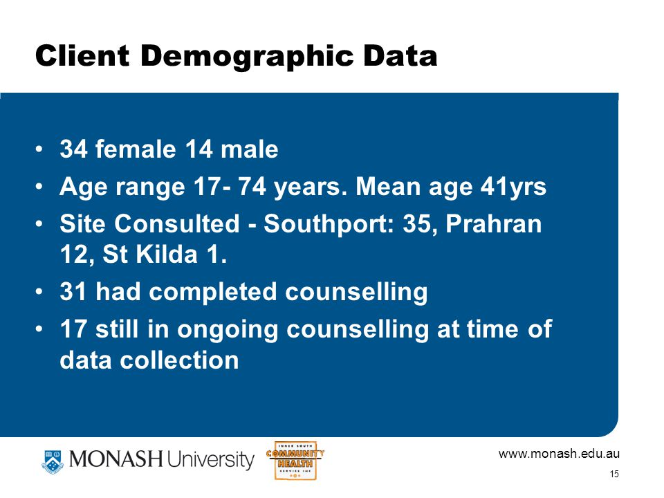 www.monash.edu.au 15 Client Demographic Data 34 female 14 male Age range 17- 74 years.