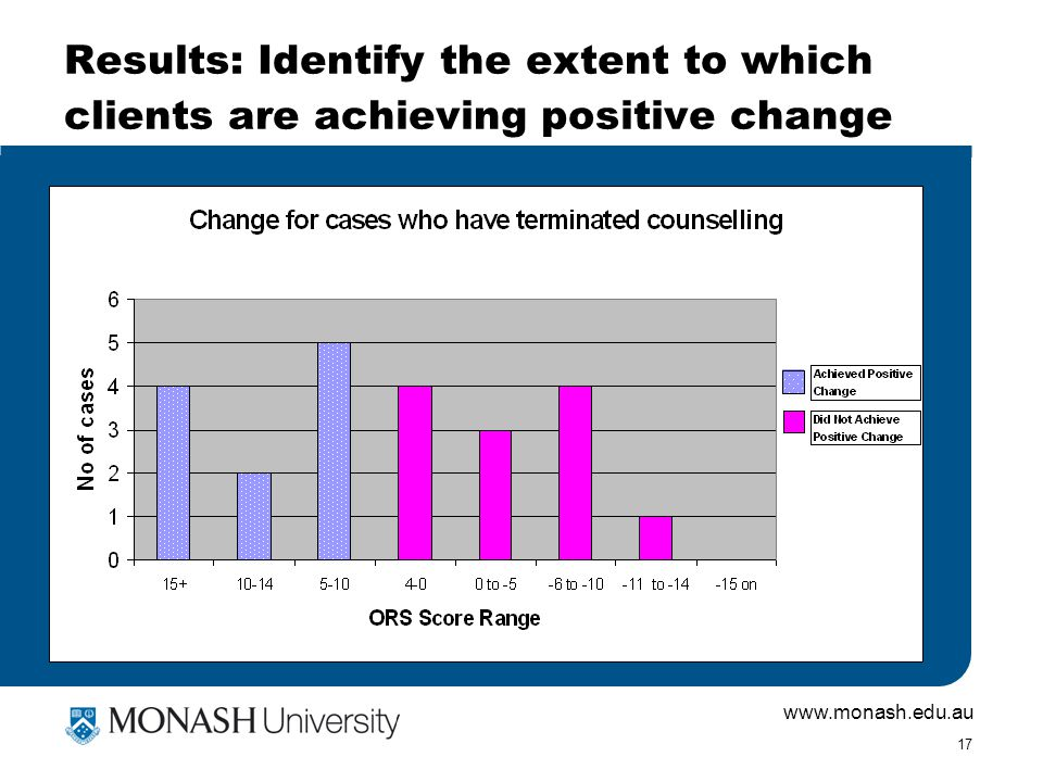 www.monash.edu.au 17 Results: Identify the extent to which clients are achieving positive change