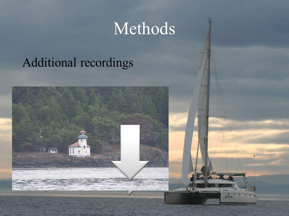 Methods Additional recordings
