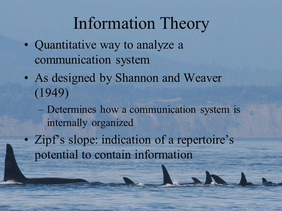 Information Theory Quantitative way to analyze a communication system As designed by Shannon and Weaver (1949) –Determines how a communication system is internally organized Zipfs slope: indication of a repertoires potential to contain information
