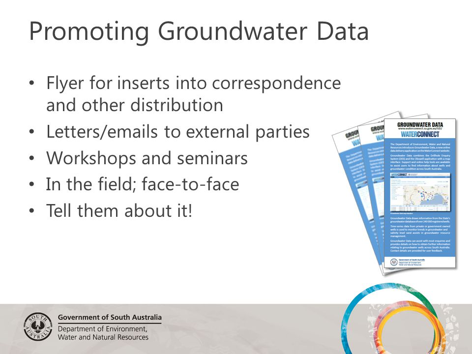 Promoting Groundwater Data Flyer for inserts into correspondence and other distribution Letters/emails to external parties Workshops and seminars In the field; face-to-face Tell them about it!