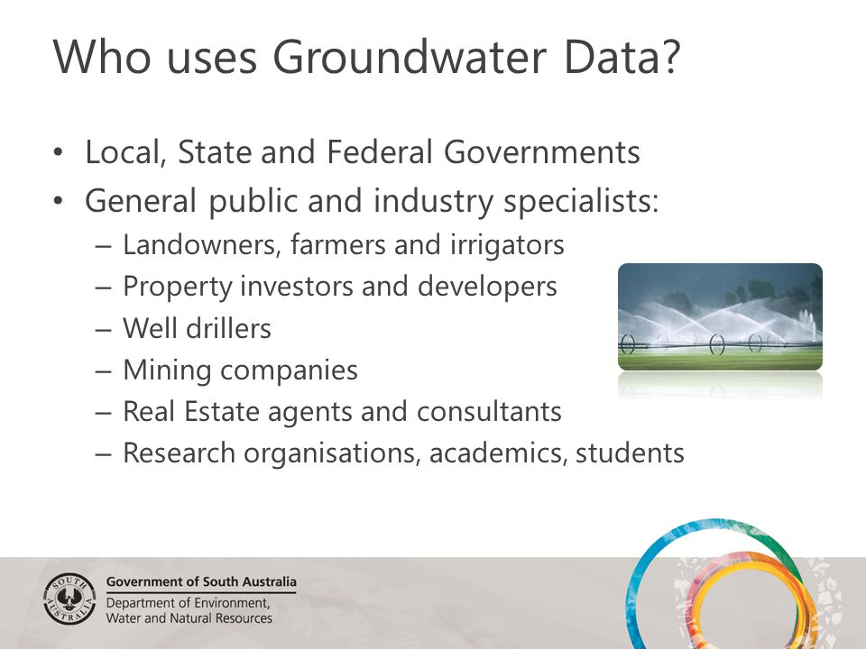 Who uses Groundwater Data.