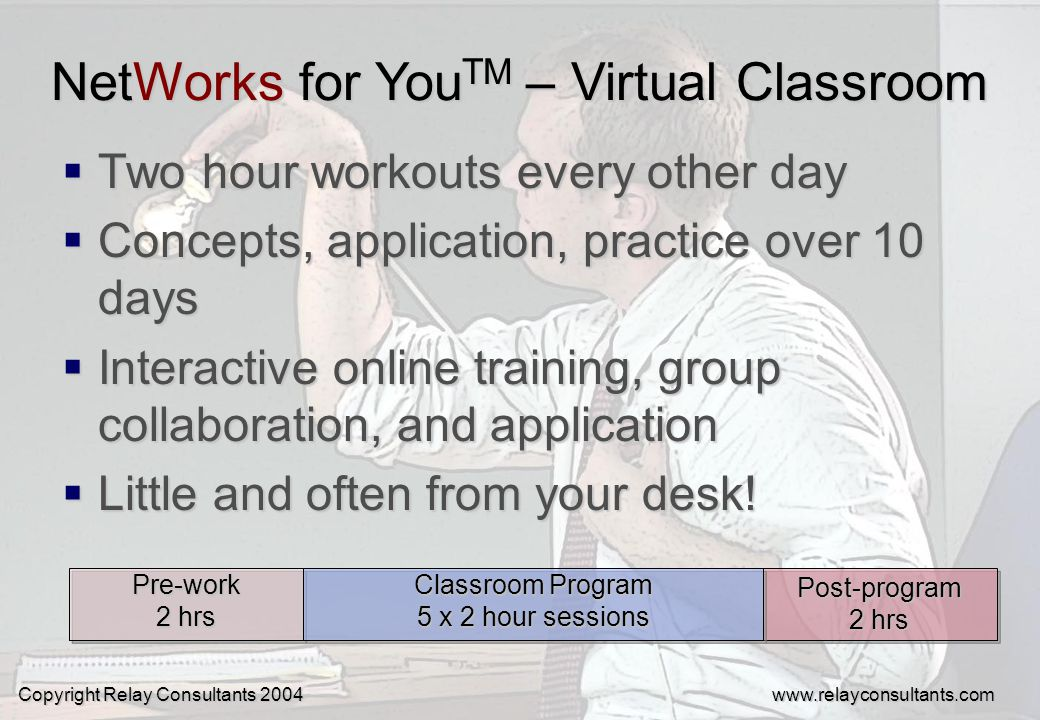 Two hour workouts every other day Two hour workouts every other day Concepts, application, practice over 10 days Concepts, application, practice over 10 days Interactive online training, group collaboration, and application Interactive online training, group collaboration, and application Little and often from your desk.