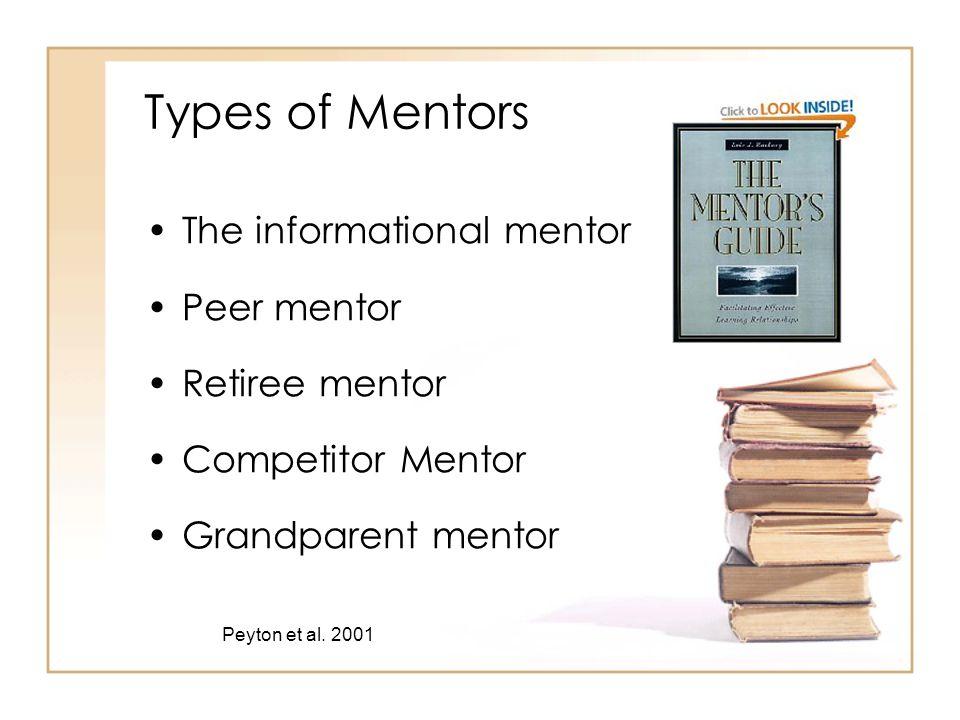 Types of Mentors The informational mentor Peer mentor Retiree mentor Competitor Mentor Grandparent mentor Peyton et al. 2001