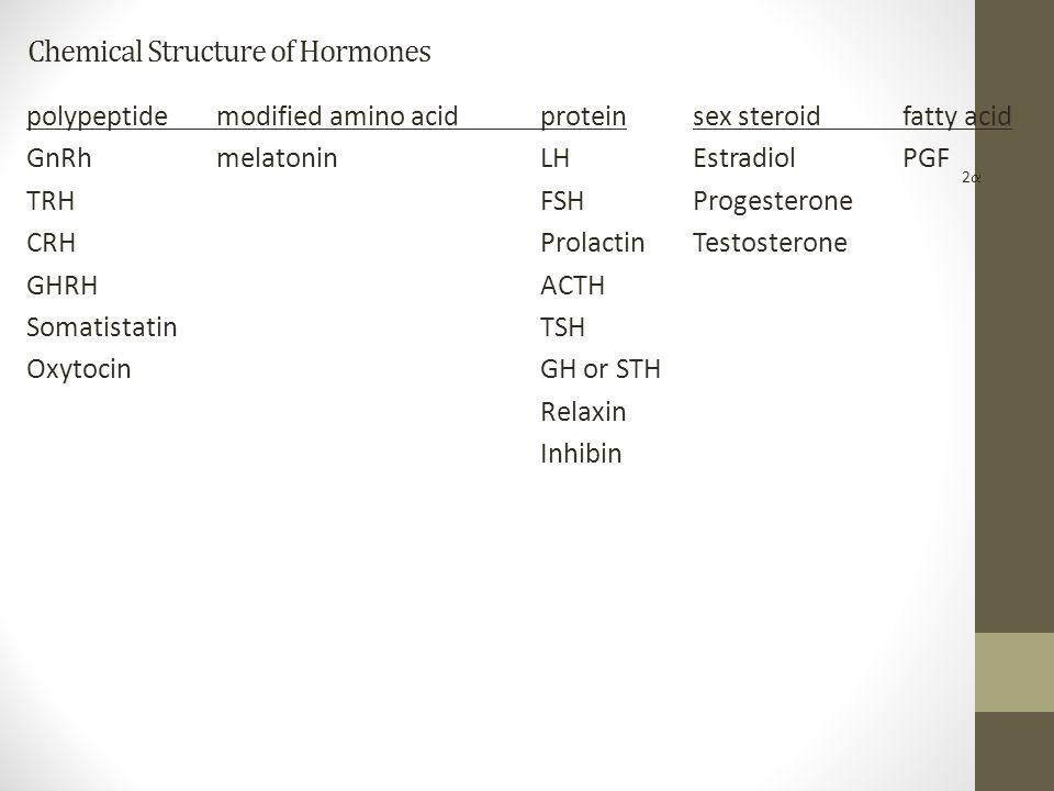 Chemical Structure of Hormones polypeptidemodified amino acidproteinsex steroidfatty acid GnRhmelatoninLH EstradiolPGF TRHFSH Progesterone CRHProlacti