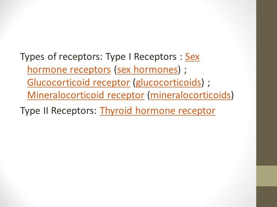 Types of receptors: Type I Receptors : Sex hormone receptors (sex hormones) ; Glucocorticoid receptor (glucocorticoids) ; Mineralocorticoid receptor (