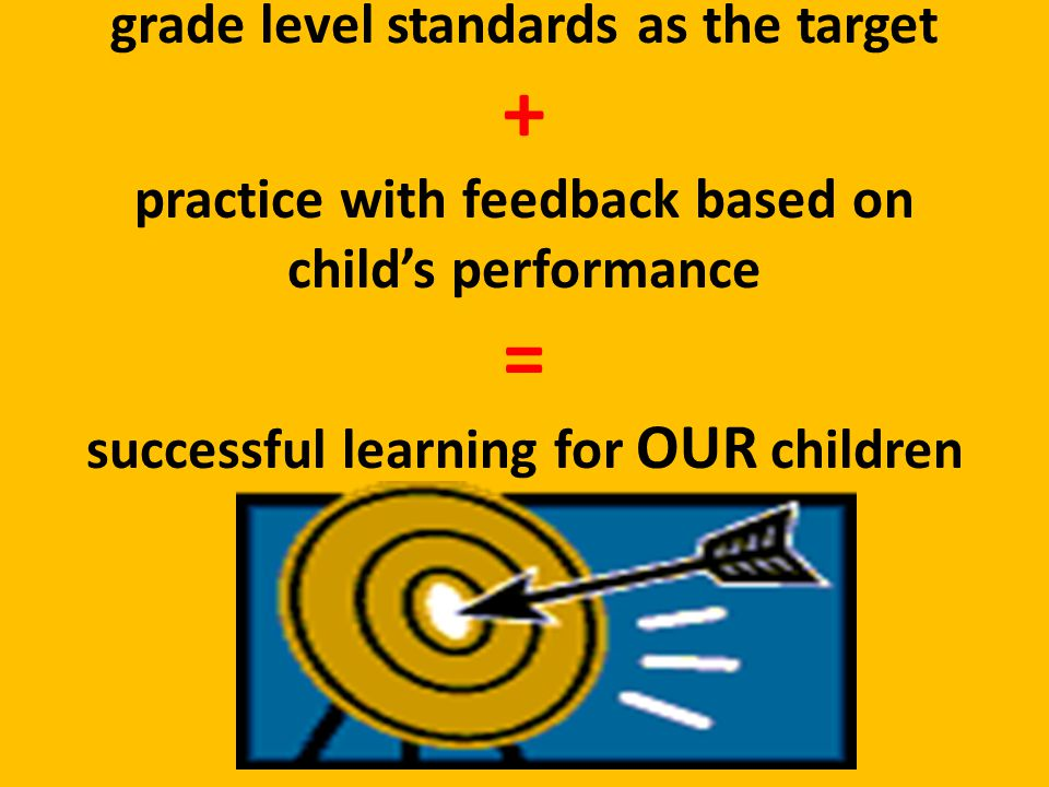 grade level standards as the target + practice with feedback based on childs performance = successful learning for OUR children