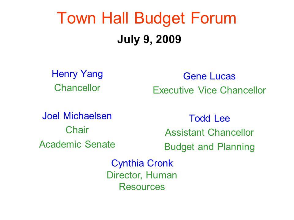FY 2009-10 BUDGET