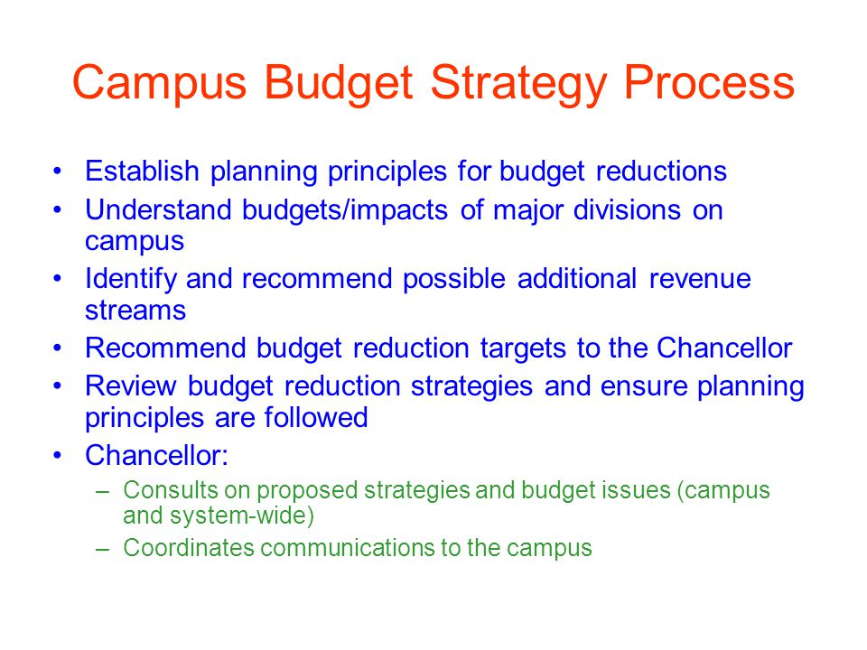 Campus Budget Strategy Process Establish planning principles for budget reductions Understand budgets/impacts of major divisions on campus Identify and recommend possible additional revenue streams Recommend budget reduction targets to the Chancellor Review budget reduction strategies and ensure planning principles are followed Chancellor: –Consults on proposed strategies and budget issues (campus and system-wide) –Coordinates communications to the campus