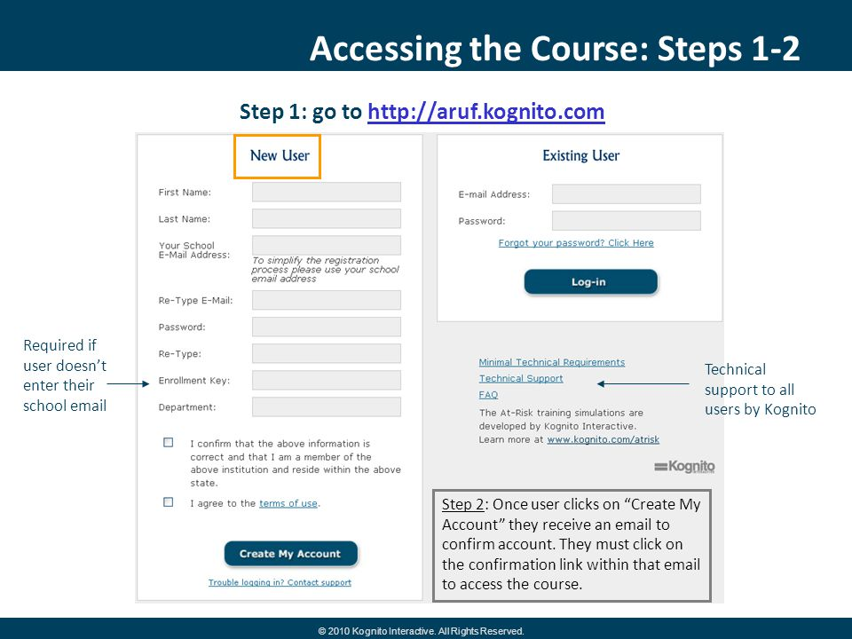 Accessing the Course: Steps 1-2 Step 1: go to http://aruf.kognito.comhttp://aruf.kognito.com Required if user doesnt enter their school email Step 2: