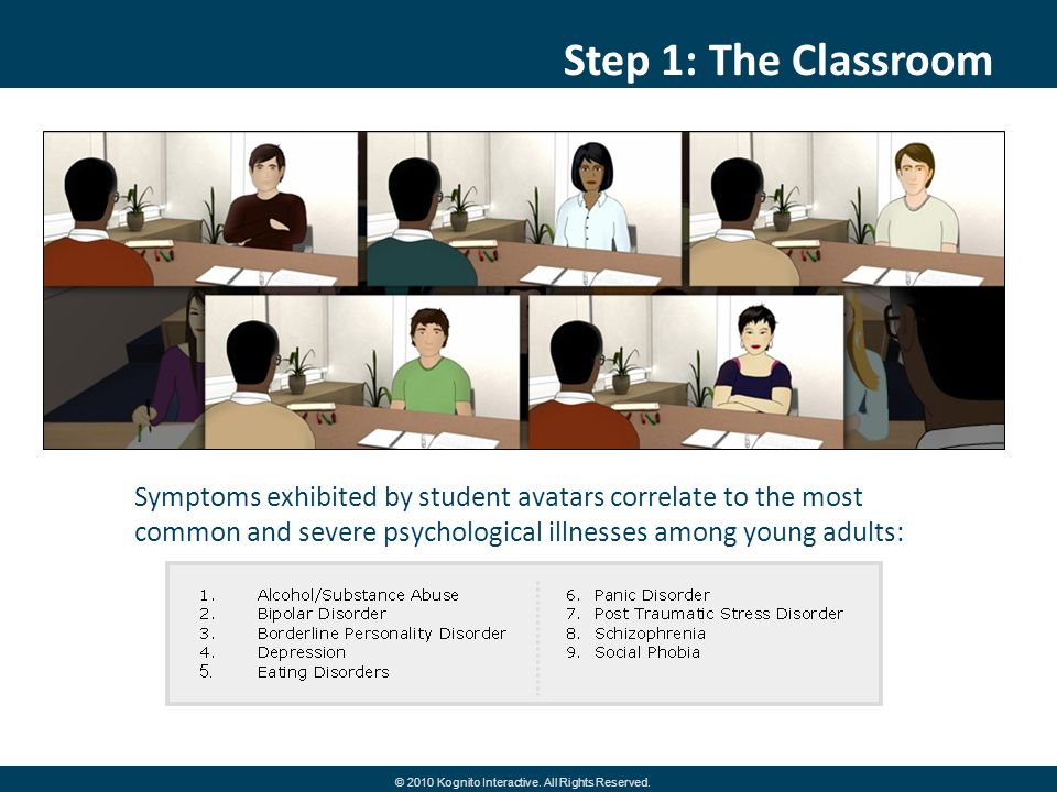 Symptoms exhibited by student avatars correlate to the most common and severe psychological illnesses among young adults: Step 1: The Classroom © 2010 Kognito Interactive.