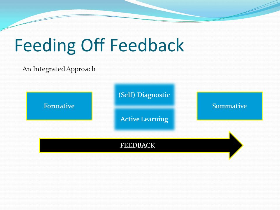 Feeding Off Feedback An Integrated Approach Active Learning FormativeSummative FEEDBACK (Self) Diagnostic