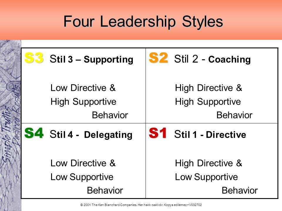 © 2001 The Ken Blanchard Companies. Her hakkı saklıdır. Kopya edilemez. V032702 Four Leadership Styles Four Leadership Styles S3 S3 S til 3 – Supporti