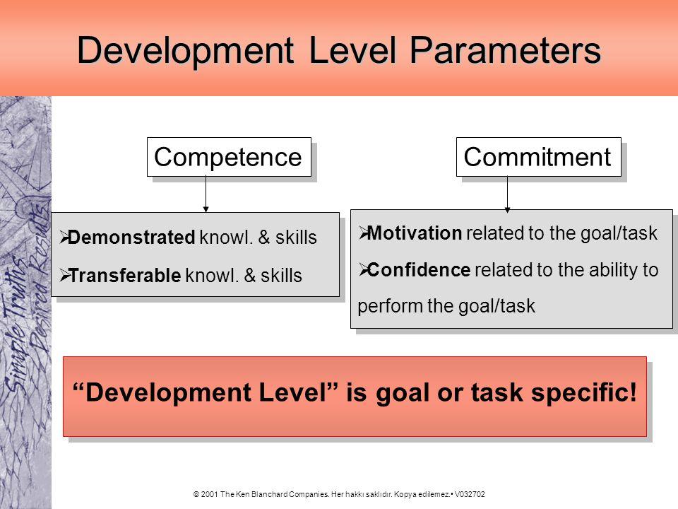 © 2001 The Ken Blanchard Companies. Her hakkı saklıdır. Kopya edilemez. V032702 Development Level Parameters Competence Demonstrated knowl. & skills T