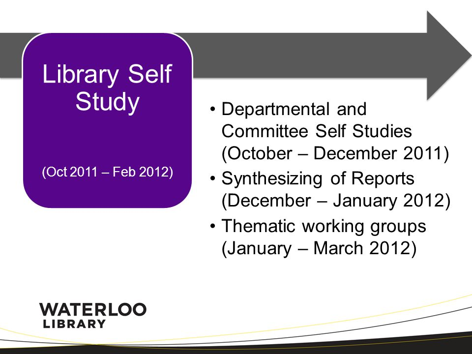Departmental and Committee Self Studies (October – December 2011) Synthesizing of Reports (December – January 2012) Thematic working groups (January –