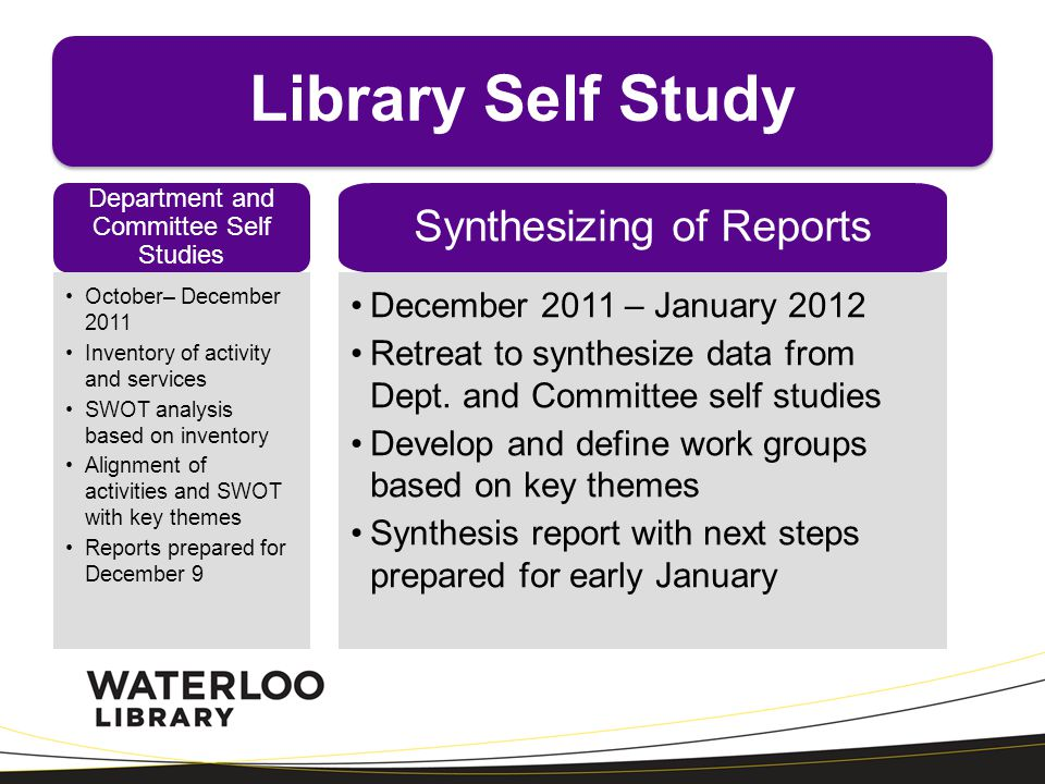 Department and Committee Self Studies October– December 2011 Inventory of activity and services SWOT analysis based on inventory Alignment of activities and SWOT with key themes Reports prepared for December 9 Synthesizing of Reports December 2011 – January 2012 Retreat to synthesize data from Dept.