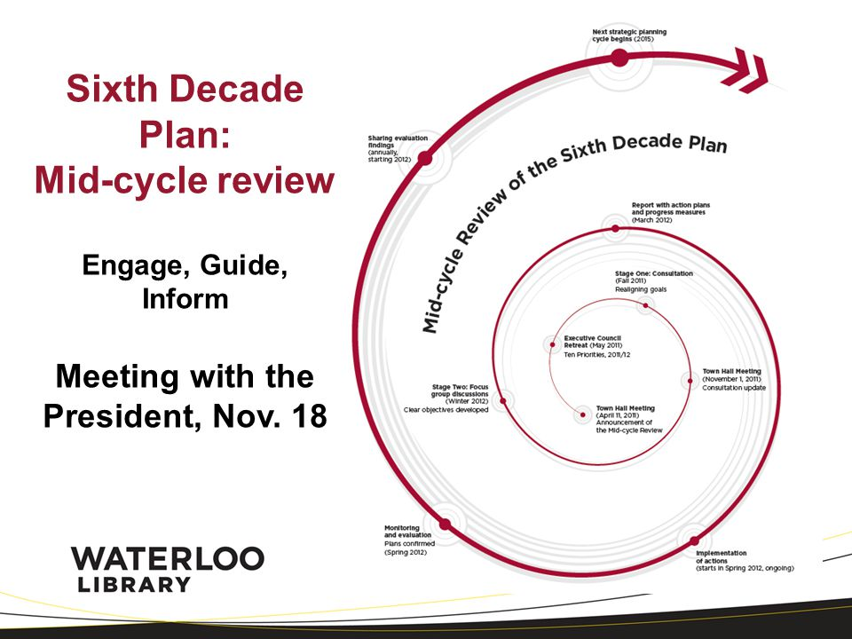 Sixth Decade Plan: Mid-cycle review Engage, Guide, Inform Meeting with the President, Nov. 18