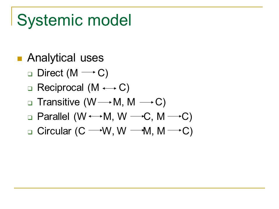 Systemic model Analytical uses Direct (M C) Reciprocal (M C) Transitive (W M, M C) Parallel (W M, W C, M C) Circular (C W, W M, M C)
