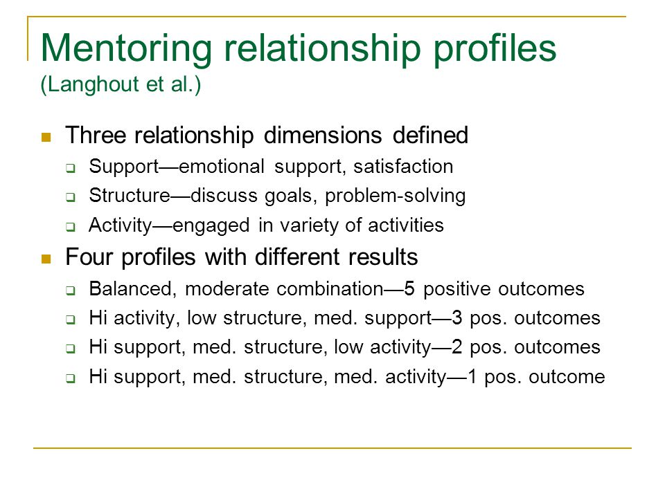 Mentoring relationship profiles (Langhout et al.) Three relationship dimensions defined Supportemotional support, satisfaction Structurediscuss goals, problem-solving Activityengaged in variety of activities Four profiles with different results Balanced, moderate combination5 positive outcomes Hi activity, low structure, med.