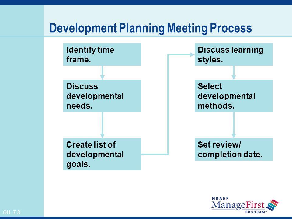 OH 7-8 Development Planning Meeting Process Identify time frame. Discuss developmental needs. Create list of developmental goals. Discuss learning sty