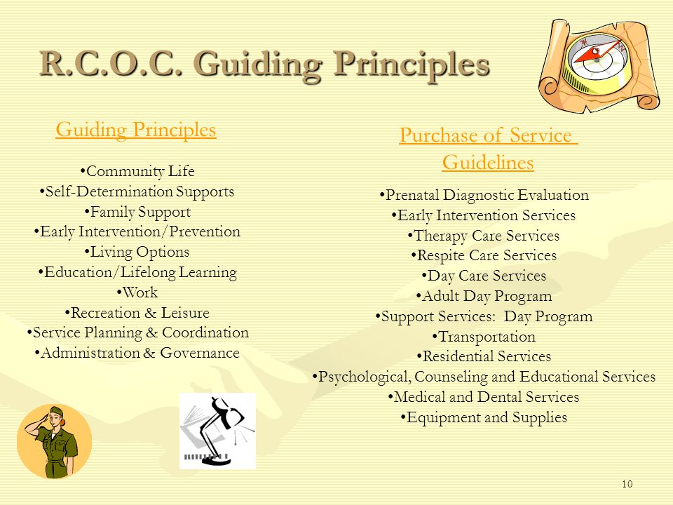 10 R.C.O.C. Guiding Principles Guiding Principles PurchasePurchase of Service Guidelines Community Life Self-Determination Supports Family Support Ear