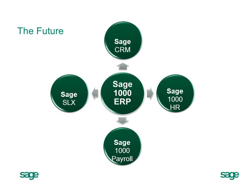 The Future Sage CRM Sage SLX Sage 1000 HR Sage 1000 Payroll