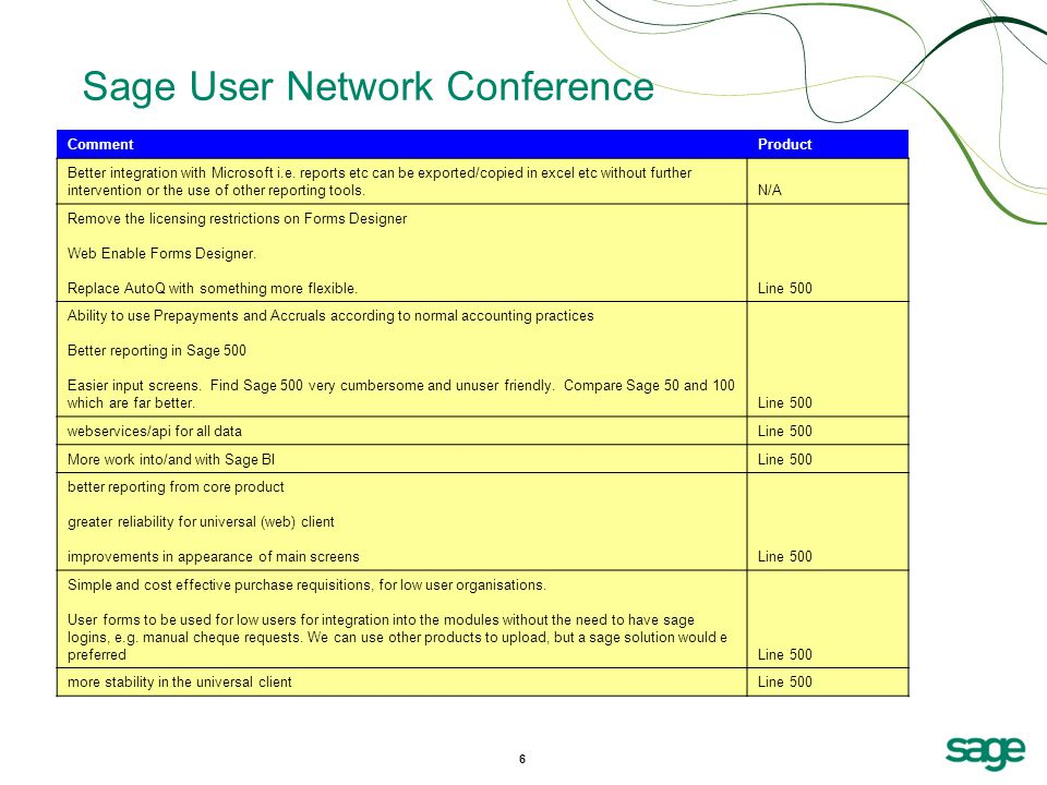 6 Sage User Network Conference CommentProduct Better integration with Microsoft i.e.