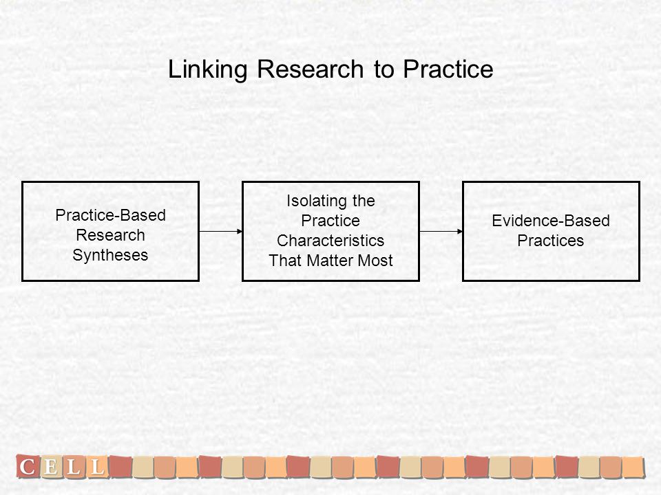 Linking Research to Practice Practice-Based Research Syntheses Isolating the Practice Characteristics That Matter Most Evidence-Based Practices