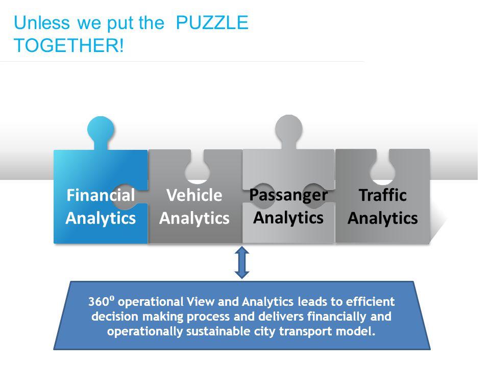 Financial Analytics Vehicle Analytics Passanger Analytics Traffic Analytics 360 operational View and Analytics leads to efficient decision making proc