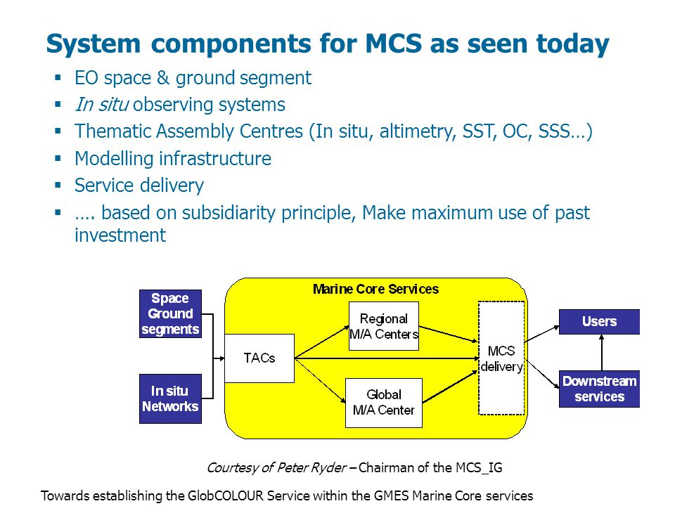 Towards establishing the GlobCOLOUR Service within the GMES Marine Core services System components for MCS as seen today EO space & ground segment In situ observing systems Thematic Assembly Centres (In situ, altimetry, SST, OC, SSS…) Modelling infrastructure Service delivery ….