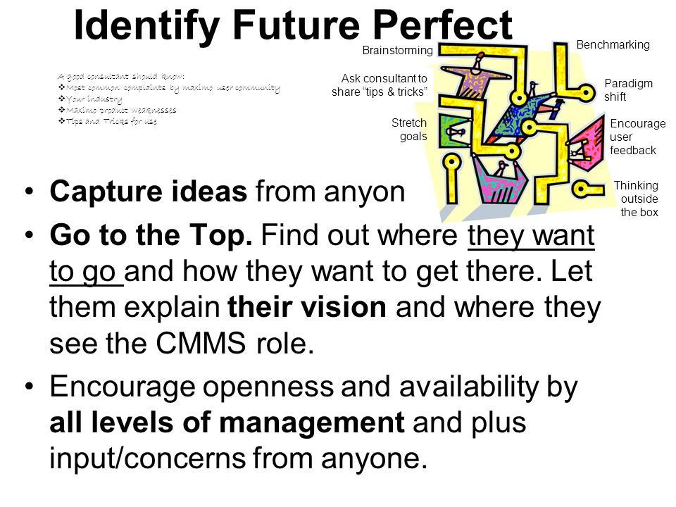 Identify Future Perfect Capture ideas from anyone Go to the Top.