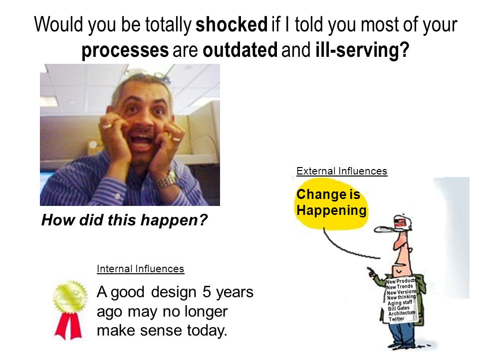 Would you be totally shocked if I told you most of your processes are outdated and ill-serving.