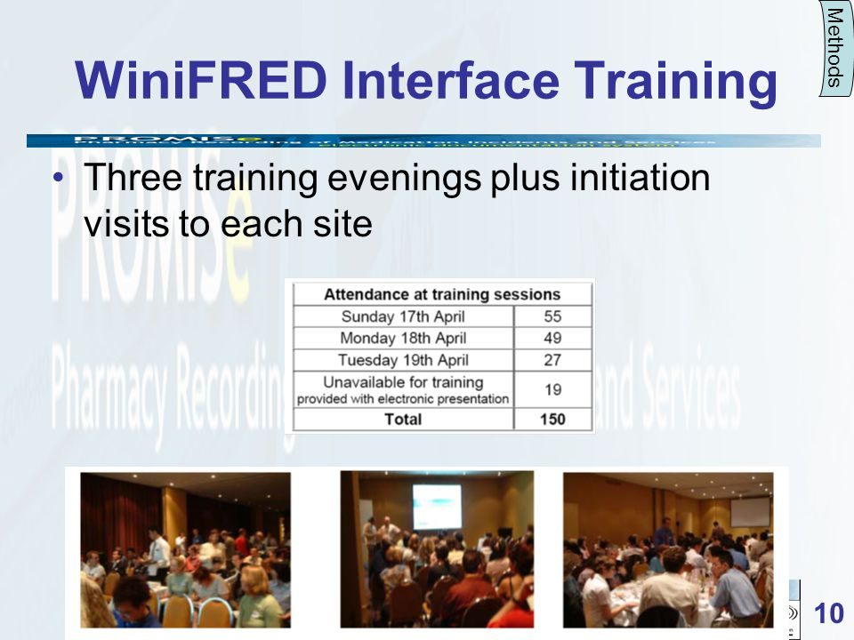 10 WiniFRED Interface Training Three training evenings plus initiation visits to each site Methods