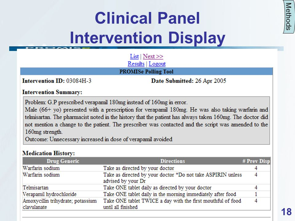 18 Clinical Panel Intervention Display Methods