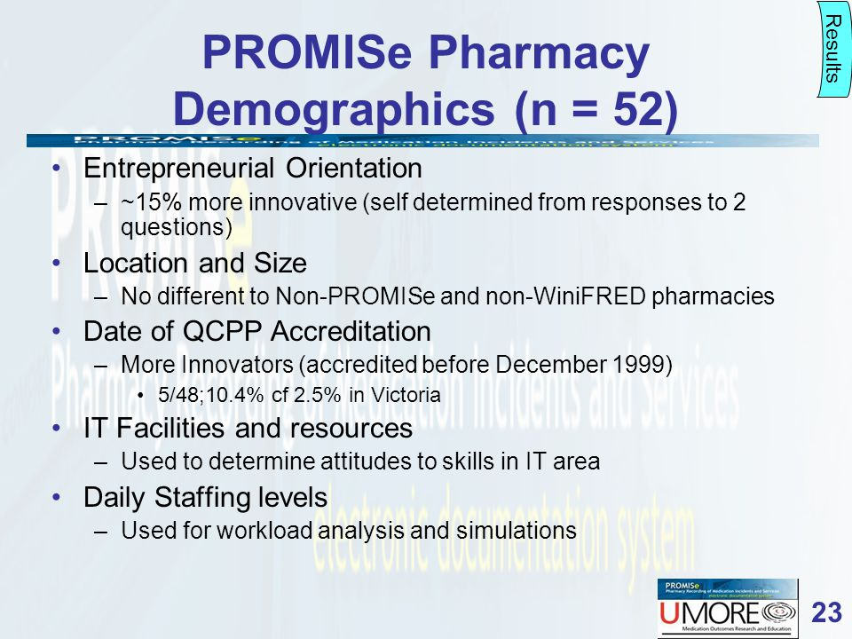 23 PROMISe Pharmacy Demographics (n = 52) Entrepreneurial Orientation –~15% more innovative (self determined from responses to 2 questions) Location and Size –No different to Non-PROMISe and non-WiniFRED pharmacies Date of QCPP Accreditation –More Innovators (accredited before December 1999) 5/48;10.4% cf 2.5% in Victoria IT Facilities and resources –Used to determine attitudes to skills in IT area Daily Staffing levels –Used for workload analysis and simulations Results