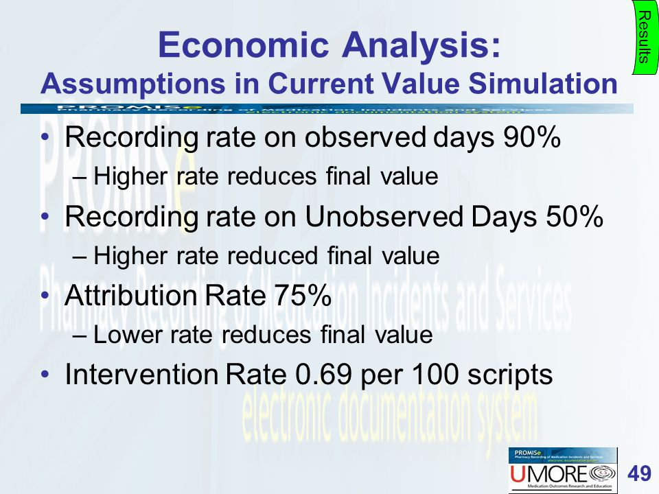 49 Economic Analysis: Assumptions in Current Value Simulation Results Recording rate on observed days 90% –Higher rate reduces final value Recording rate on Unobserved Days 50% –Higher rate reduced final value Attribution Rate 75% –Lower rate reduces final value Intervention Rate 0.69 per 100 scripts