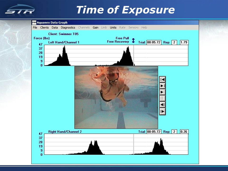 Time of Exposure