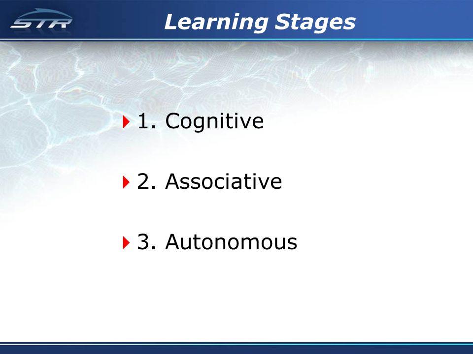 Learning Stages 1. Cognitive 2. Associative 3. Autonomous