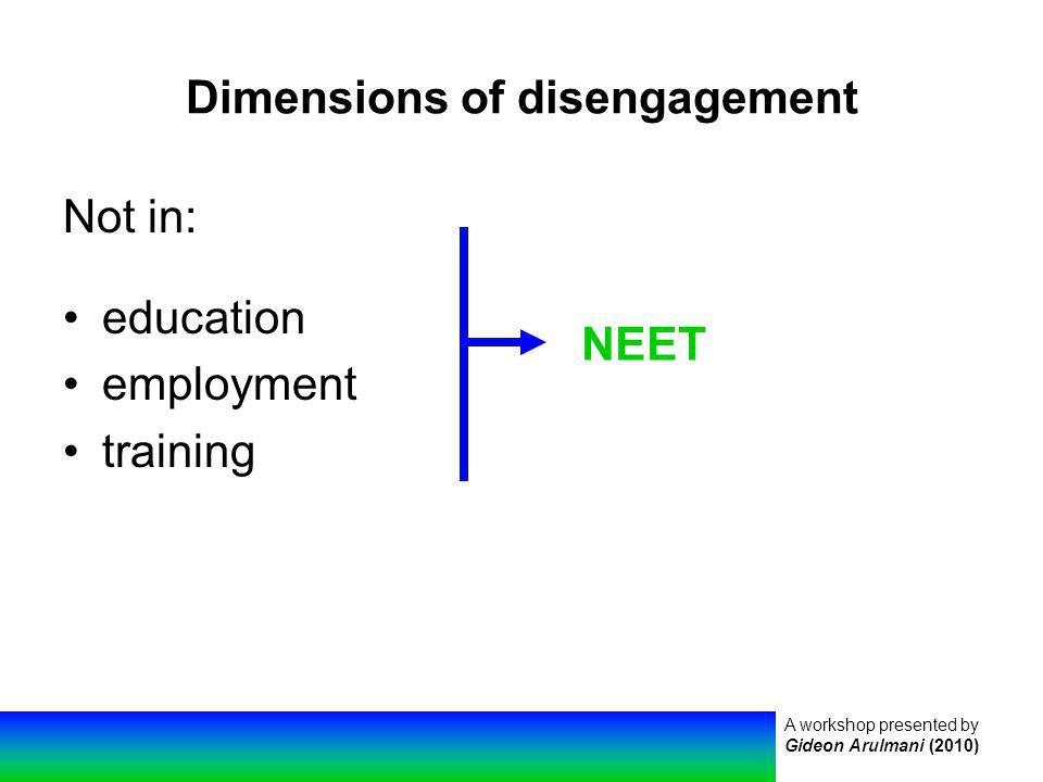 A workshop presented by Gideon Arulmani (2010) Dimensions of disengagement Not in: education employment training NEET