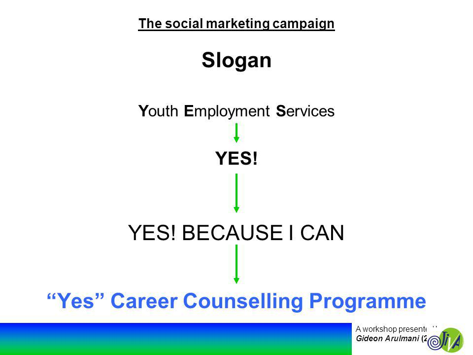 A workshop presented by Gideon Arulmani (2010) The social marketing campaign Slogan Youth Employment Services YES.