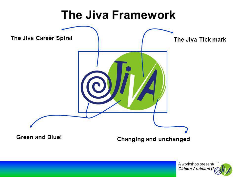 A workshop presented by Gideon Arulmani (2010) The Jiva Framework The Jiva spiral.
